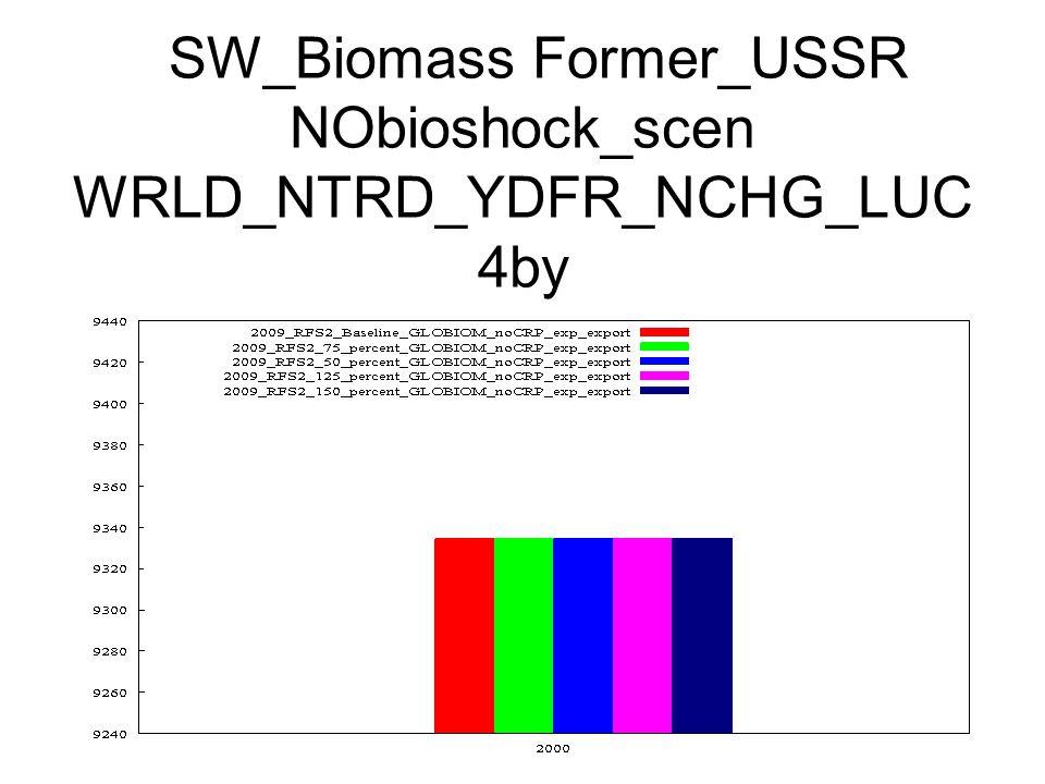 SW_Biomass Former_USSR NObioshock_scen WRLD_NTRD_YDFR_NCHG_LUC 4by