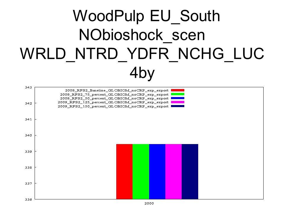 WoodPulp EU_South NObioshock_scen WRLD_NTRD_YDFR_NCHG_LUC 4by