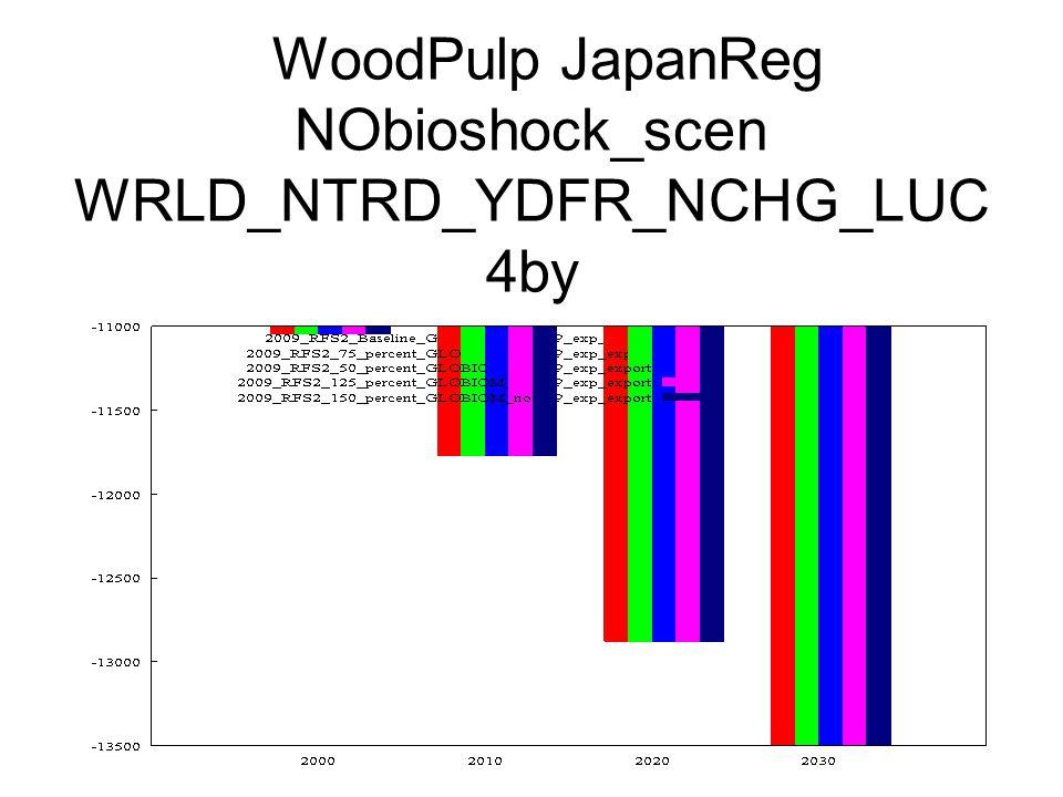 WoodPulp JapanReg NObioshock_scen WRLD_NTRD_YDFR_NCHG_LUC 4by