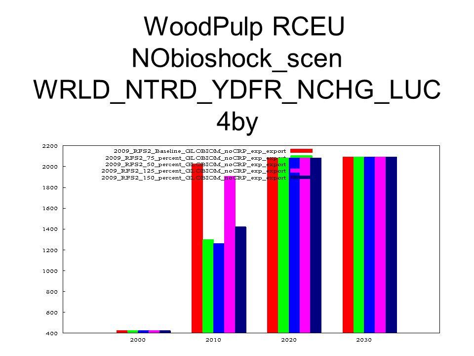 WoodPulp RCEU NObioshock_scen WRLD_NTRD_YDFR_NCHG_LUC 4by