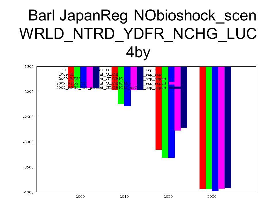 Barl JapanReg NObioshock_scen WRLD_NTRD_YDFR_NCHG_LUC 4by
