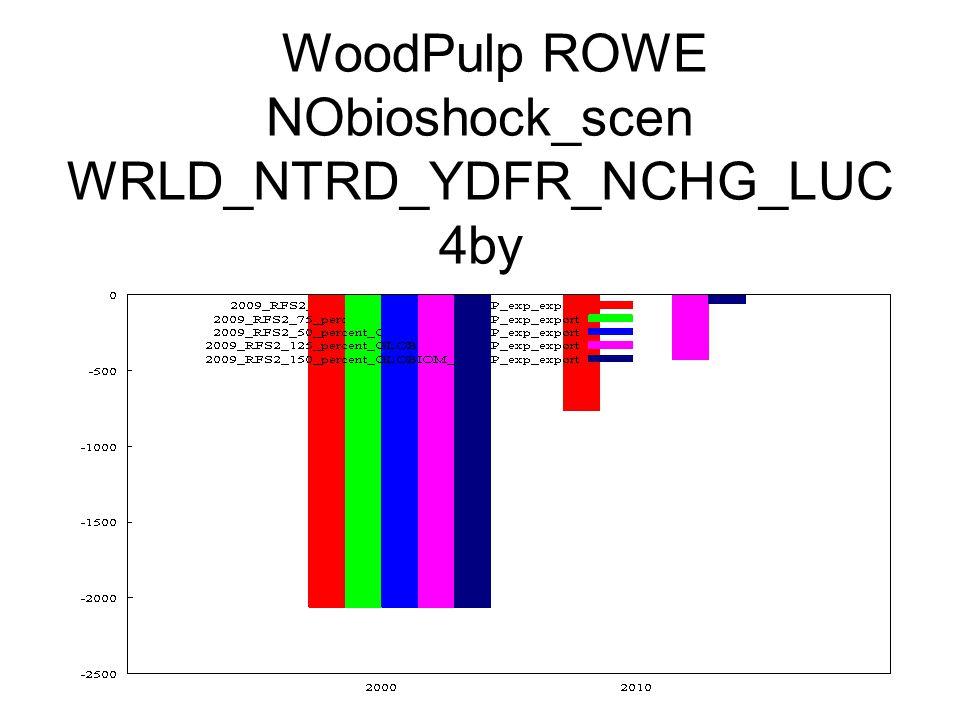 WoodPulp ROWE NObioshock_scen WRLD_NTRD_YDFR_NCHG_LUC 4by