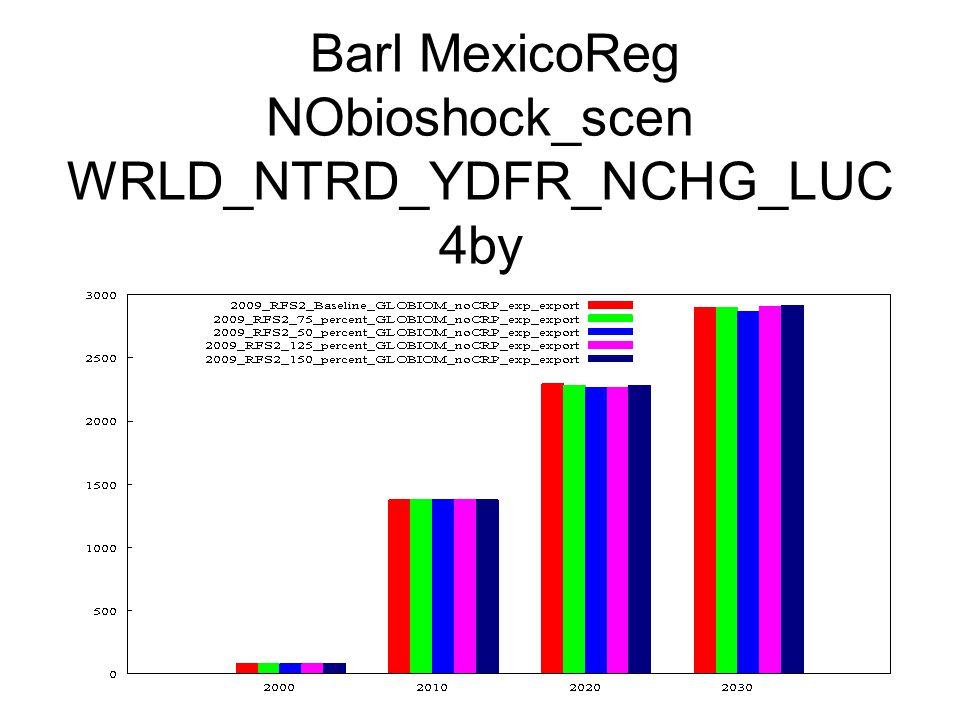 Barl MexicoReg NObioshock_scen WRLD_NTRD_YDFR_NCHG_LUC 4by