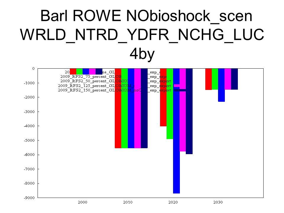 Barl ROWE NObioshock_scen WRLD_NTRD_YDFR_NCHG_LUC 4by