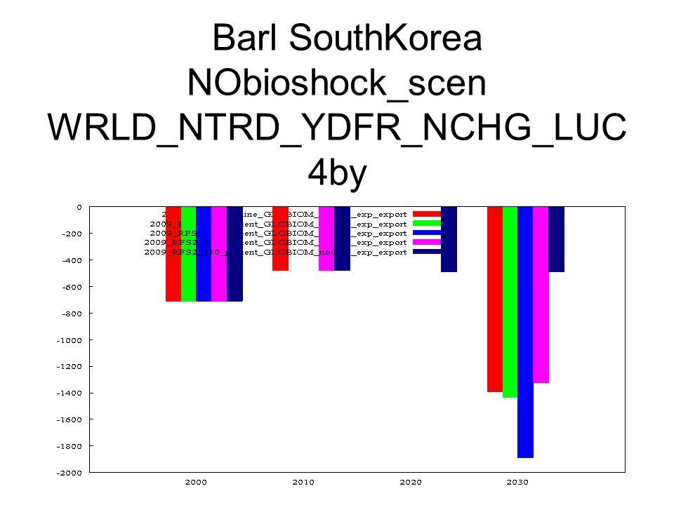 Barl SouthKorea NObioshock_scen WRLD_NTRD_YDFR_NCHG_LUC 4by