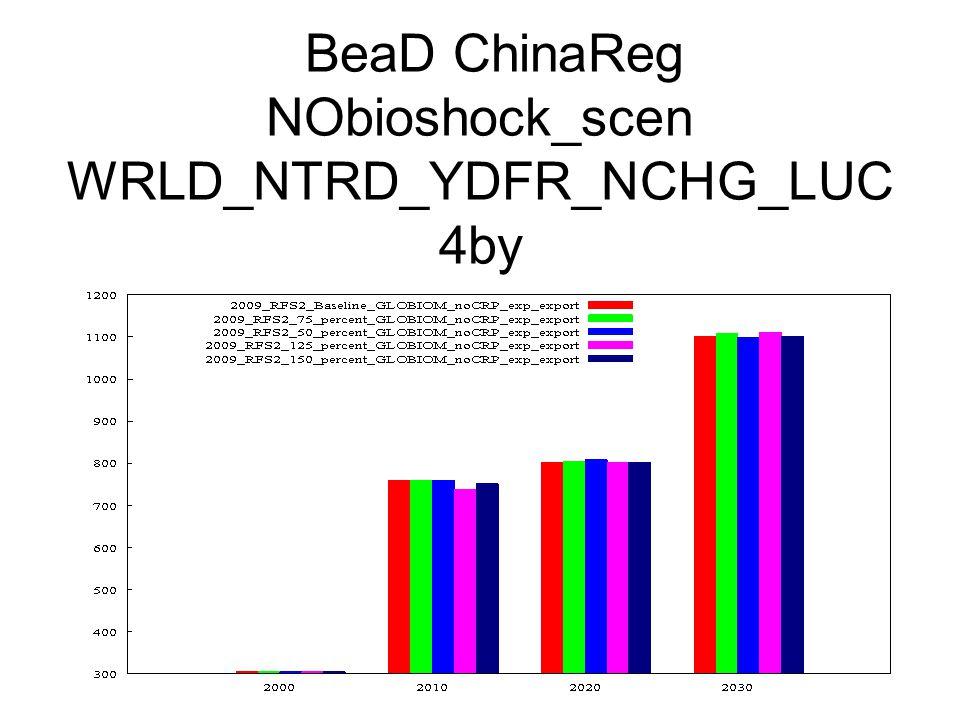 BeaD ChinaReg NObioshock_scen WRLD_NTRD_YDFR_NCHG_LUC 4by