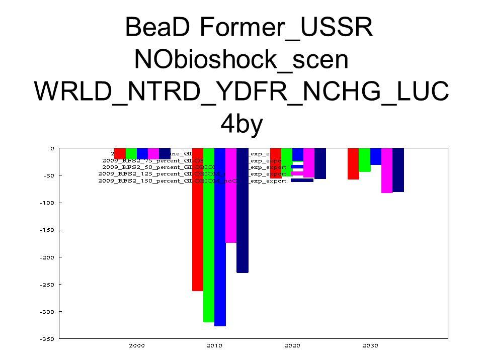 BeaD Former_USSR NObioshock_scen WRLD_NTRD_YDFR_NCHG_LUC 4by