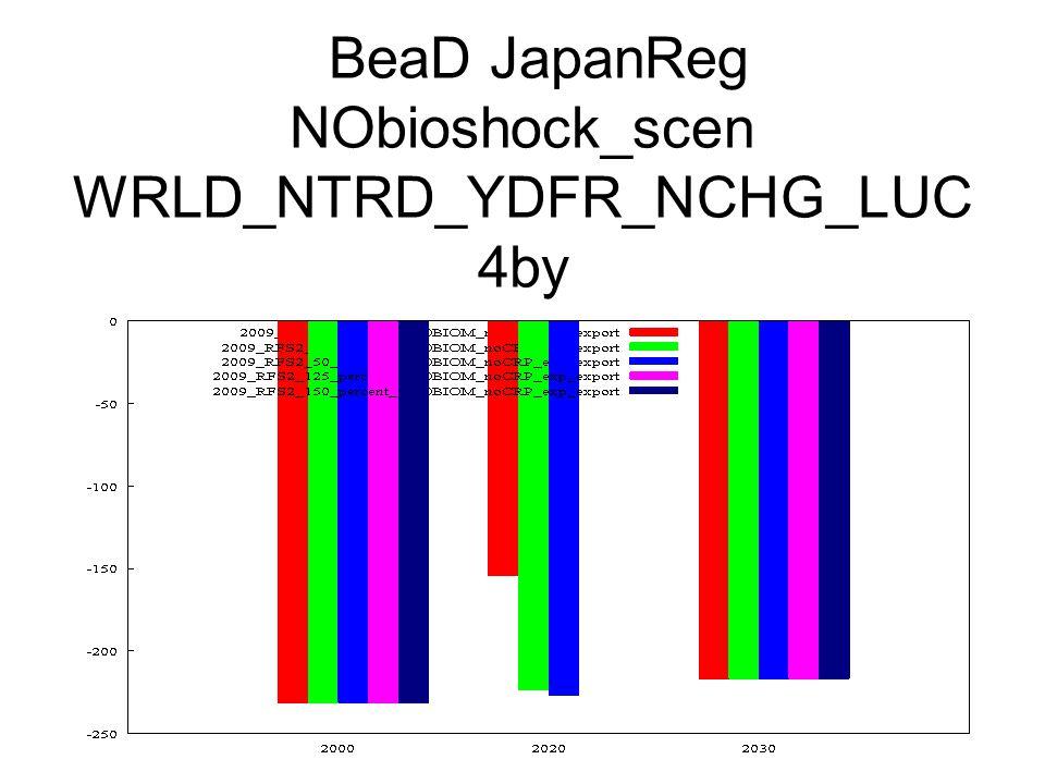 BeaD JapanReg NObioshock_scen WRLD_NTRD_YDFR_NCHG_LUC 4by