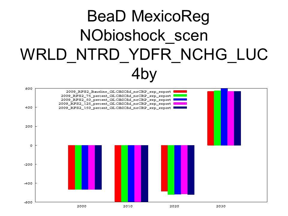 BeaD MexicoReg NObioshock_scen WRLD_NTRD_YDFR_NCHG_LUC 4by