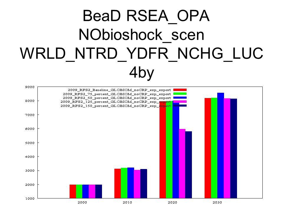 BeaD RSEA_OPA NObioshock_scen WRLD_NTRD_YDFR_NCHG_LUC 4by