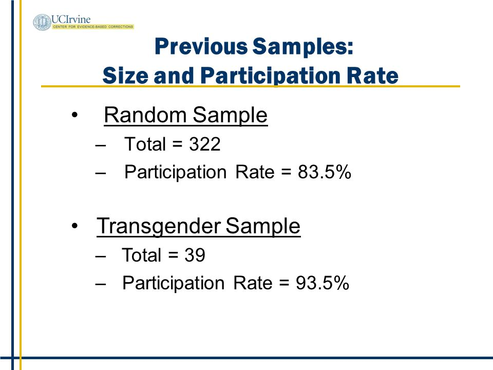 Previous Samples: Size and Participation Rate Random Sample –Total = 322 –Participation Rate = 83.5% Transgender Sample – Total = 39 – Participation Rate = 93.5%