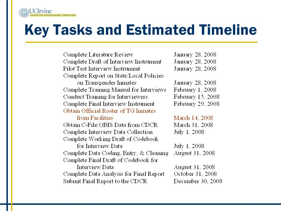 Key Tasks and Estimated Timeline