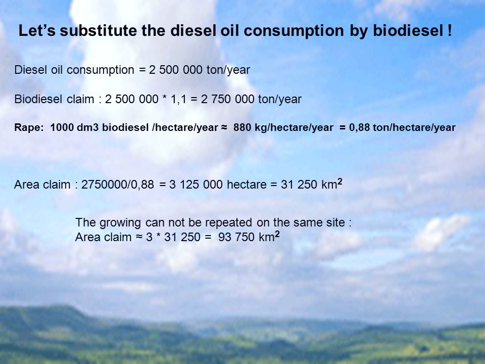 Let's substitute the diesel oil consumption by biodiesel ! Diesel oil consumption = 2 500 000 ton/year Biodiesel claim : 2 500 000 * 1,1 = 2 750 000 t
