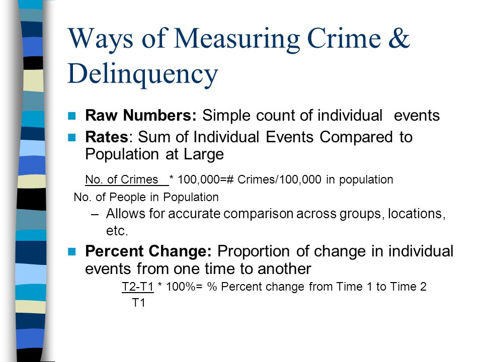 Ways of Measuring Crime & Delinquency Raw Numbers: Simple count of individual events Rates: Sum of Individual Events Compared to Population at Large N