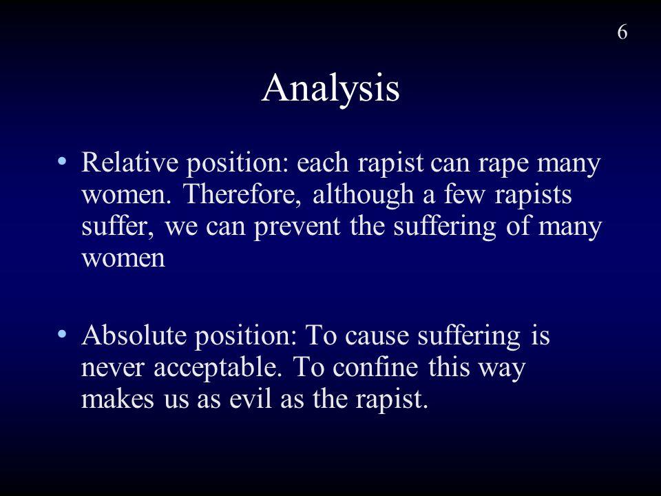 6 Analysis Relative position: each rapist can rape many women.