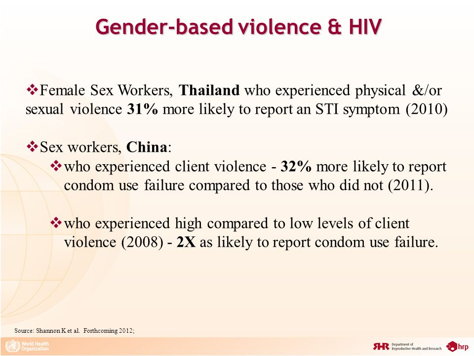 Gender-based violence & HIV  Female Sex Workers, Thailand who experienced physical &/or sexual violence 31% more likely to report an STI symptom (201