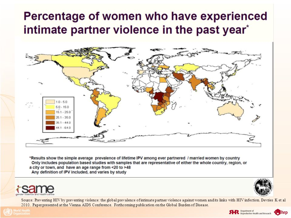 Source: Preventing HIV by preventing violence: the global prevalence of intimate partner violence against women and its links with HIV infection. Devr