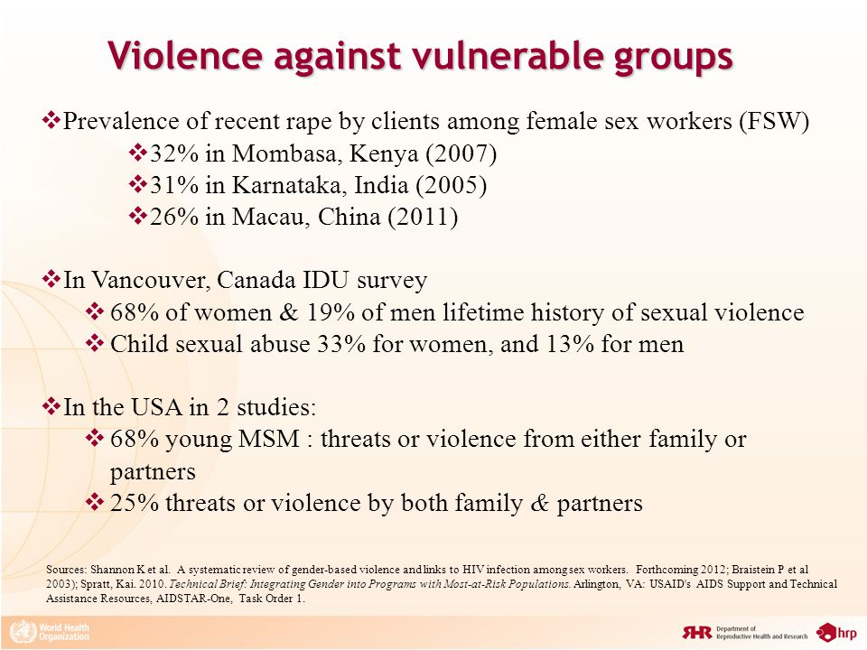 Violence against vulnerable groups  Prevalence of recent rape by clients among female sex workers (FSW)  32% in Mombasa, Kenya (2007)  31% in Karna