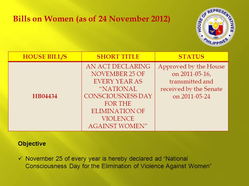 HOUSE BILL/SSHORT TITLESTATUS HB04434 AN ACT DECLARING NOVEMBER 25 OF EVERY YEAR AS NATIONAL CONSCIOUSNESS DAY FOR THE ELIMINATION OF VIOLENCE AGAINST WOMEN Approved by the House on 2011-05-16, transmitted and received by the Senate on 2011-05-24 Bills on Women (as of 24 November 2012) Objective November 25 of every year is hereby declared ad National Consciousness Day for the Elimination of Violence Against Women