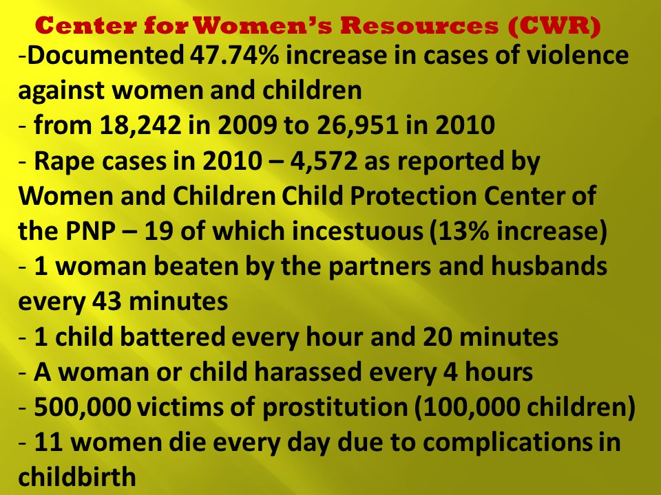Center for Women's Resources (CWR) -Documented 47.74% increase in cases of violence against women and children - from 18,242 in 2009 to 26,951 in 2010 - Rape cases in 2010 – 4,572 as reported by Women and Children Child Protection Center of the PNP – 19 of which incestuous (13% increase) - 1 woman beaten by the partners and husbands every 43 minutes - 1 child battered every hour and 20 minutes - A woman or child harassed every 4 hours - 500,000 victims of prostitution (100,000 children) - 11 women die every day due to complications in childbirth