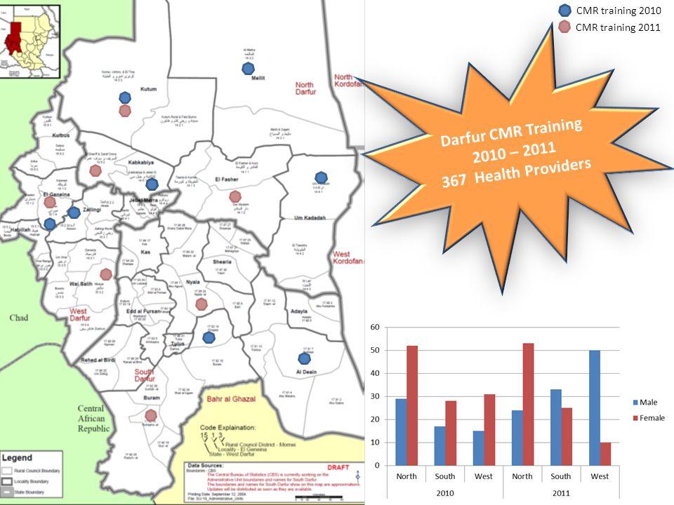 CMR training 2010 CMR training 2011 Darfur CMR Training 2010 – 2011 367 Health Providers Darfur CMR Training 2010 – 2011 367 Health Providers