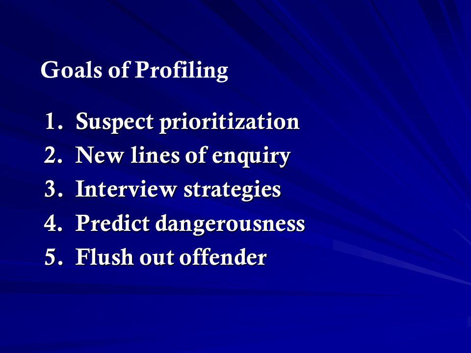 Profiling What do profilers do.
