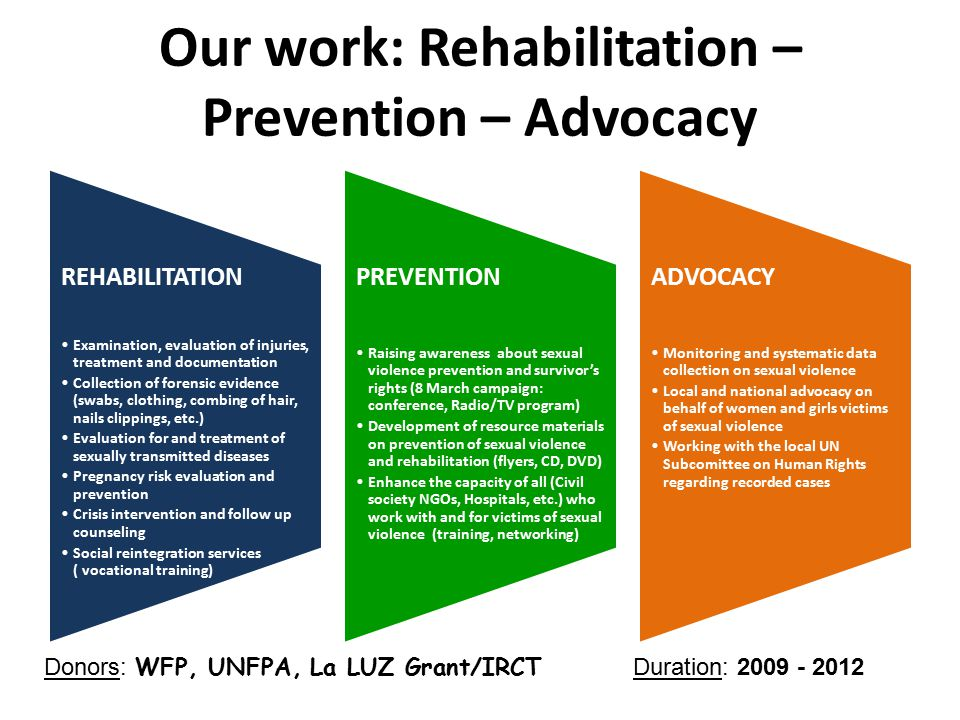 Our work: Rehabilitation – Prevention – Advocacy REHABILITATION Examination, evaluation of injuries, treatment and documentation Collection of forensi