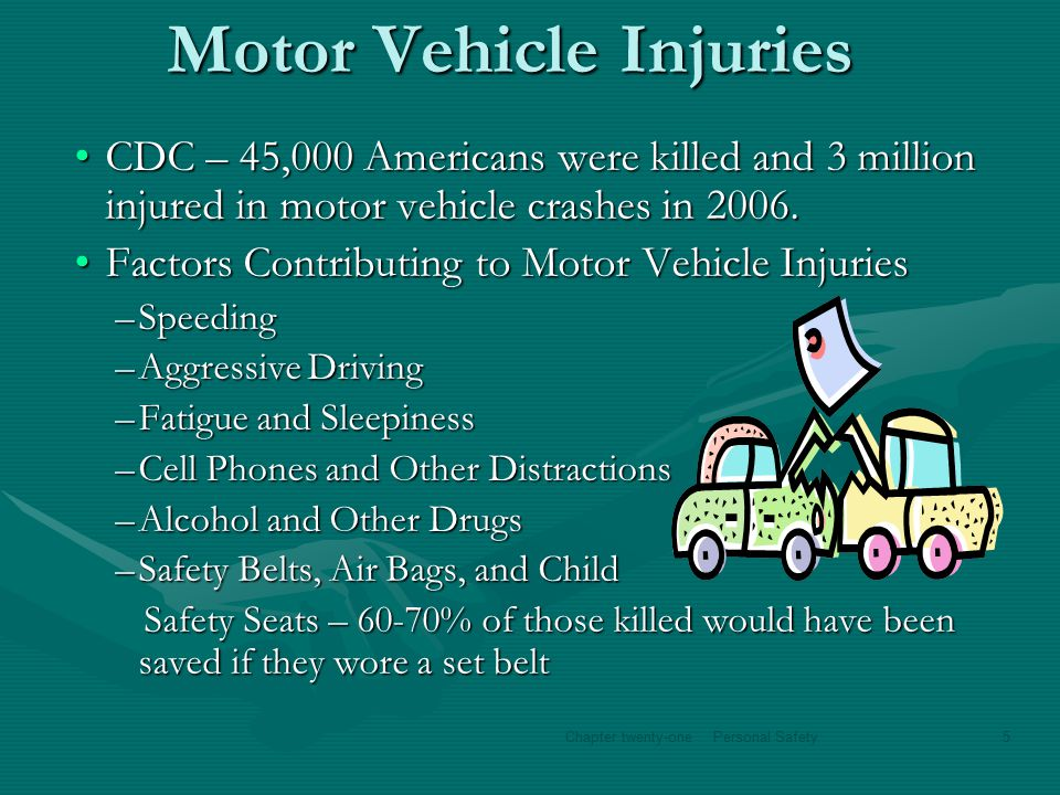 Motor Vehicle Injuries CDC – 45,000 Americans were killed and 3 million injured in motor vehicle crashes in 2006.CDC – 45,000 Americans were killed an