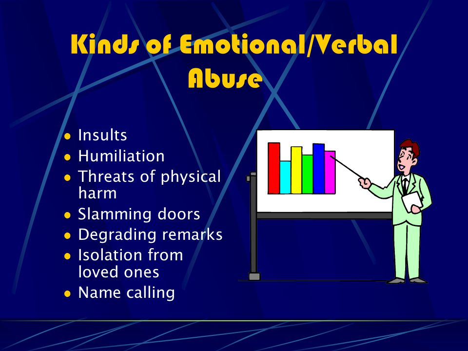 Kinds of Emotional/Verbal Abuse Insults Humiliation Threats of physical harm Slamming doors Degrading remarks Isolation from loved ones Name calling