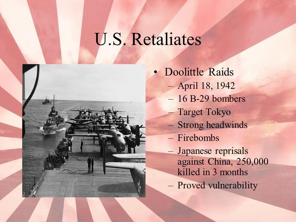 U.S. Retaliates Doolittle Raids –April 18, 1942 –16 B-29 bombers –Target Tokyo –Strong headwinds –Firebombs –Japanese reprisals against China, 250,000