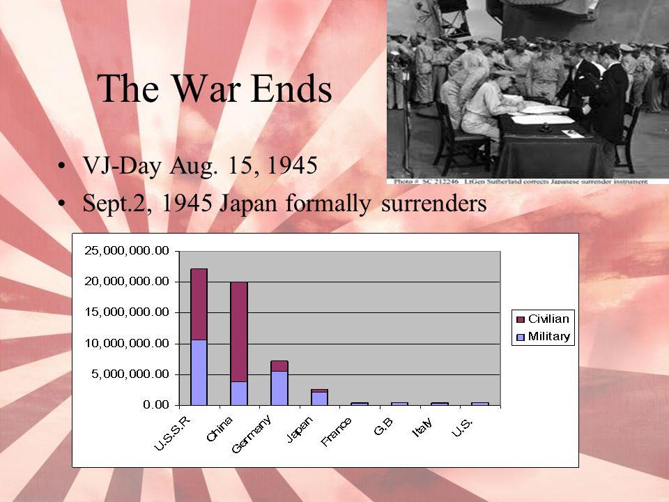 The War Ends VJ-Day Aug. 15, 1945 Sept.2, 1945 Japan formally surrenders
