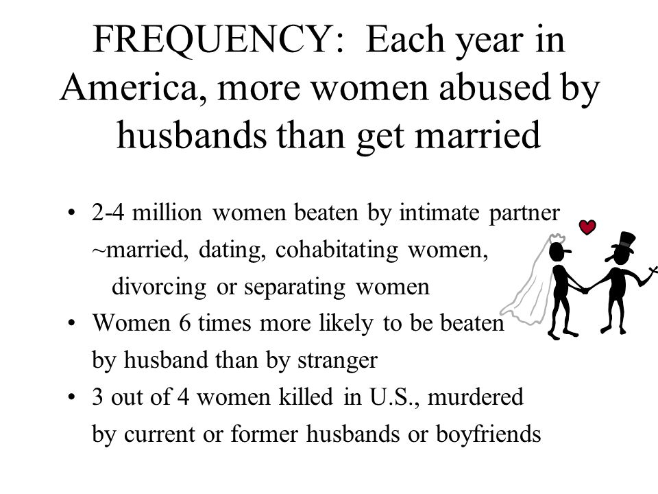 FREQUENCY: Each year in America, more women abused by husbands than get married 2-4 million women beaten by intimate partner ~married, dating, cohabit