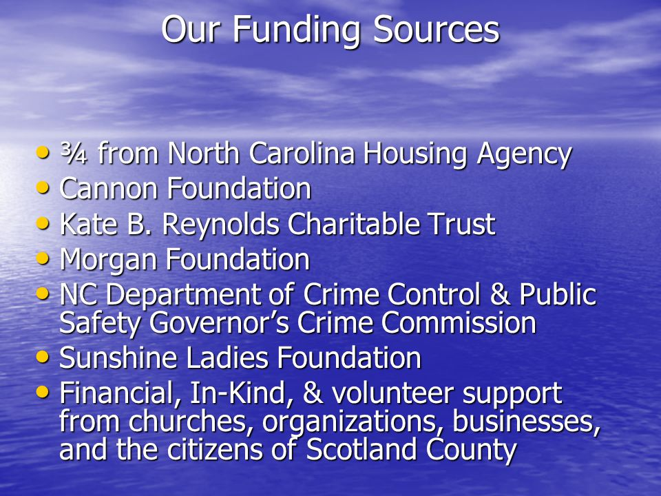 Our Funding Sources ¾ from North Carolina Housing Agency ¾ from North Carolina Housing Agency Cannon Foundation Cannon Foundation Kate B.