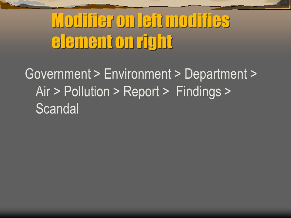 Modifier on left modifies element on right Government > Environment > Department > Air > Pollution > Report > Findings > Scandal