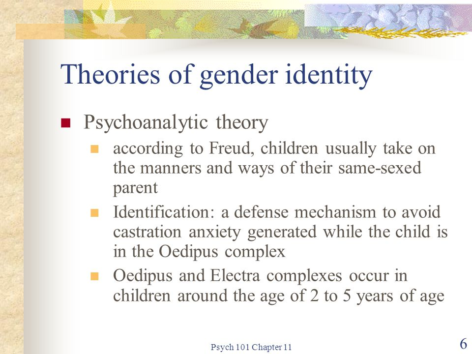 Psych 101 Chapter 11 7 Theories of gender identity Social Learning Theory Bandura and others maintain that children learn gender-appropriate behavior through observation and through reinforcement as well as punishment of various gender behaviors Modeling and vicarious reinforcement of gender identity