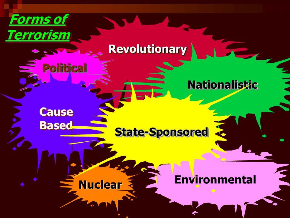 RevolutionaryRevolutionary PoliticalPolitical NationalisticNationalistic Cause Based Nuclear Environmental State-SponsoredState-Sponsored Forms of Ter