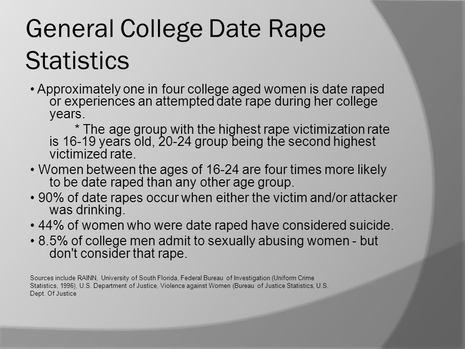 General College Date Rape Statistics Approximately one in four college aged women is date raped or experiences an attempted date rape during her college years.