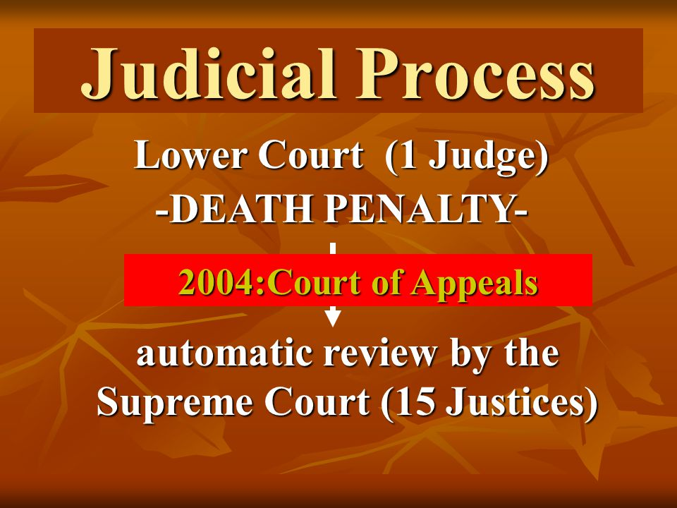 Judicial Process Lower Court (1 Judge) -DEATH PENALTY- automatic review by the Supreme Court (15 Justices) 2004:Court of Appeals