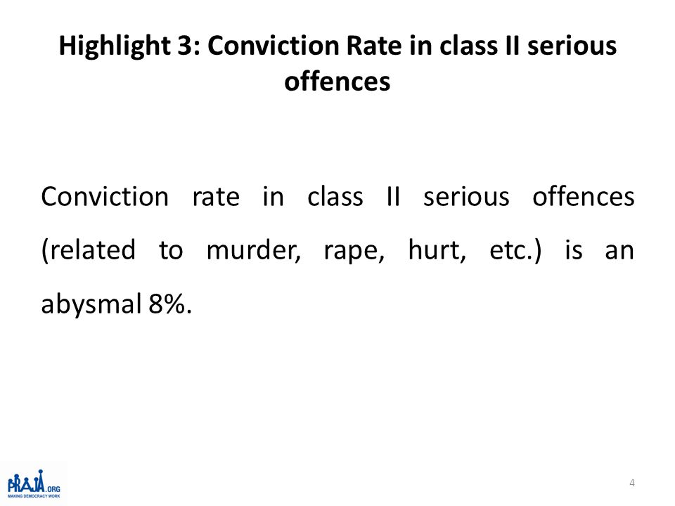 Highlight 3: Conviction Rate in class II serious offences Conviction rate in class II serious offences (related to murder, rape, hurt, etc.) is an aby