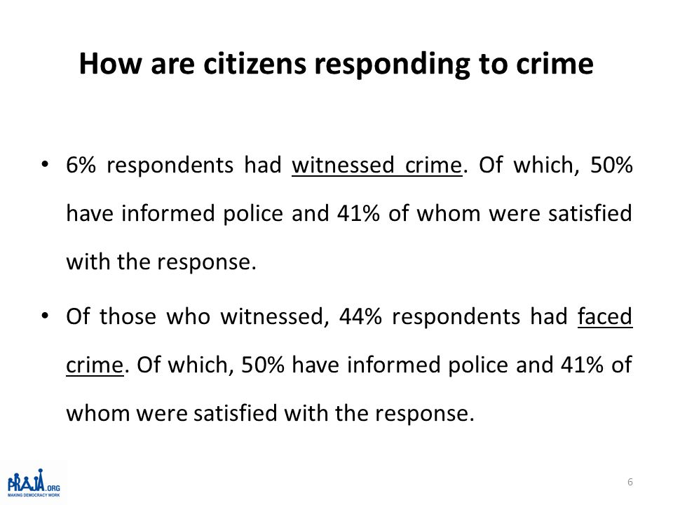 How are citizens responding to crime 6% respondents had witnessed crime. Of which, 50% have informed police and 41% of whom were satisfied with the re