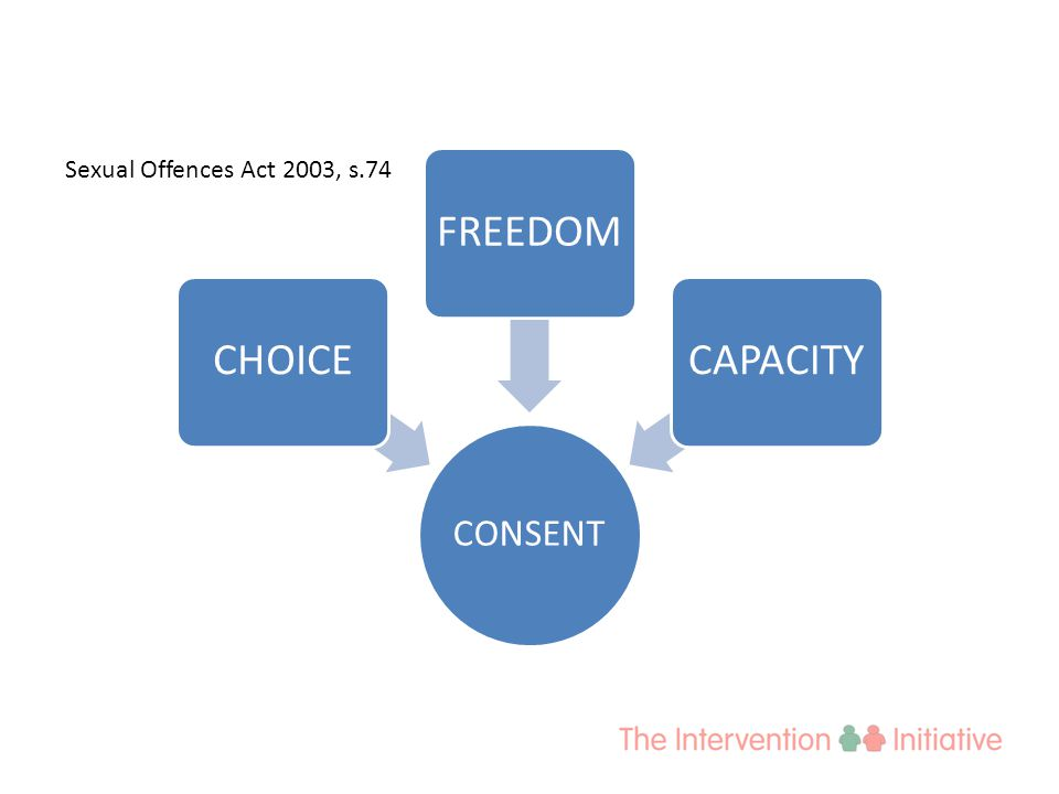 CONSENT CHOICEFREEDOMCAPACITY Sexual Offences Act 2003, s.74