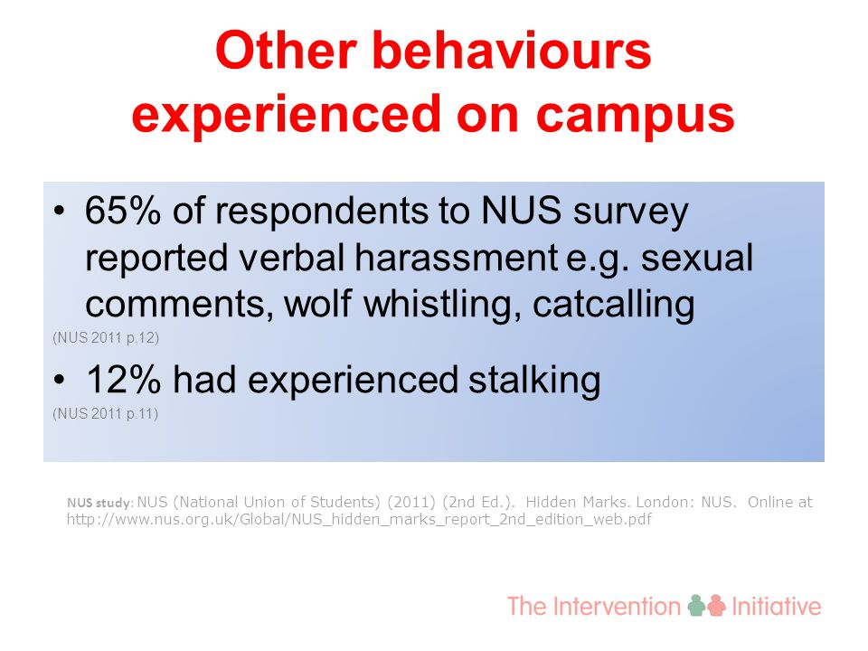 Other behaviours experienced on campus 65% of respondents to NUS survey reported verbal harassment e.g.
