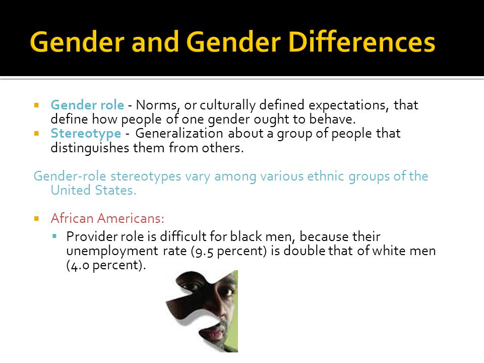  Gender role - Norms, or culturally defined expectations, that define how people of one gender ought to behave.