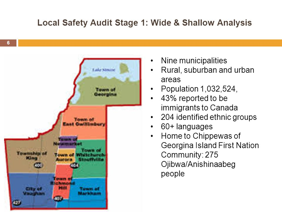 Local Safety Audit Stage 1: Wide & Shallow Analysis 6 Nine municipalities Rural, suburban and urban areas Population 1,032,524, 43% reported to be imm