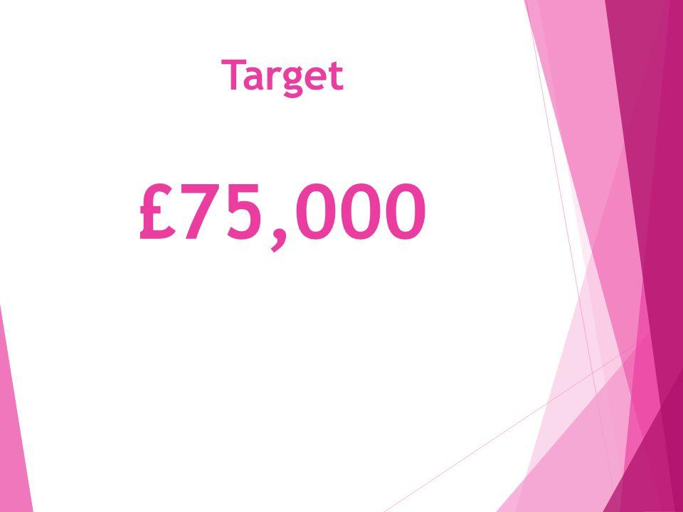 Target £75,000