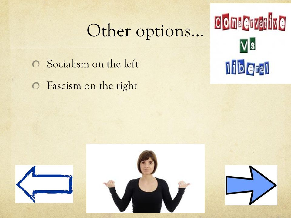 Other options… Socialism on the left Fascism on the right