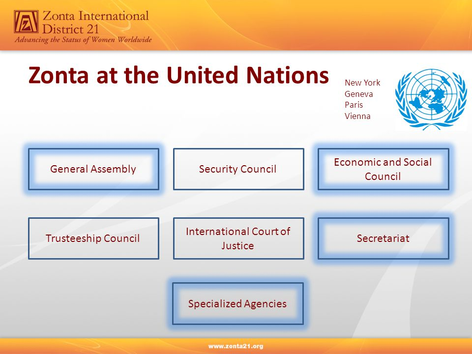 Zonta at the United Nations Trusteeship Council International Court of Justice Secretariat Specialized Agencies General Assembly Security Council Econ