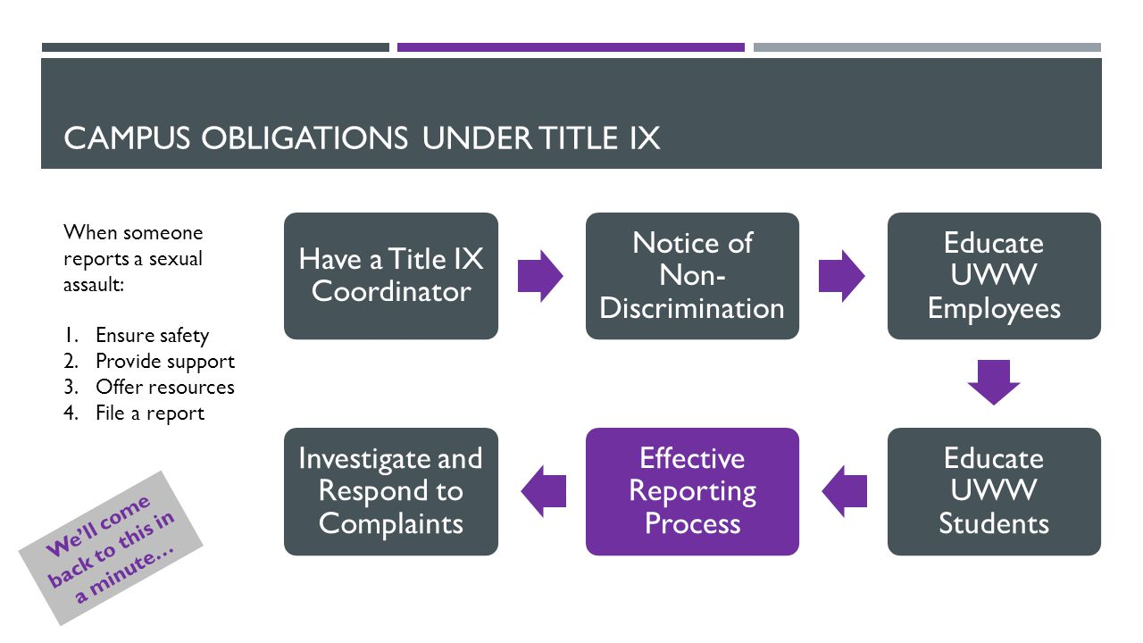 CAMPUS OBLIGATIONS UNDER TITLE IX Have a Title IX Coordinator Notice of Non- Discrimination Educate UWW Employees Educate UWW Students Effective Reporting Process Investigate and Respond to Complaints When someone reports a sexual assault: 1.Ensure safety 2.Provide support 3.Offer resources 4.File a report We'll come back to this in a minute…