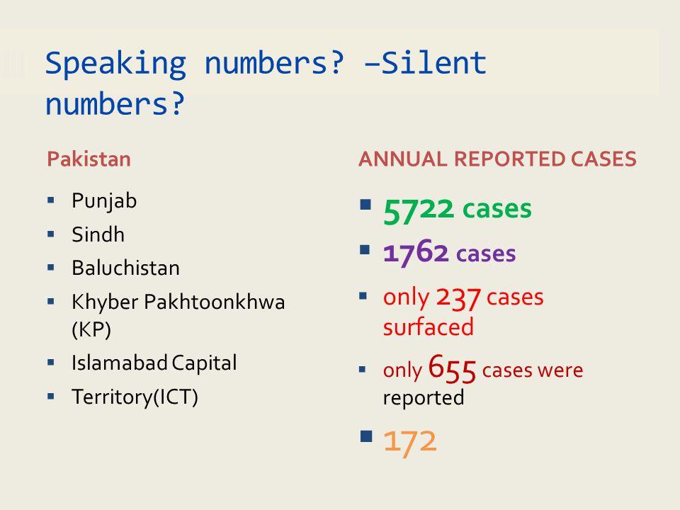 Speaking numbers. –Silent numbers.