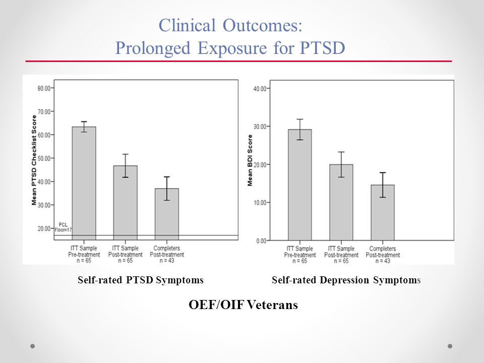Clinical Outcomes: Prolonged Exposure for PTSD Self-rated PTSD Symptoms Self-rated Depression Symptoms OEF/OIF Veterans
